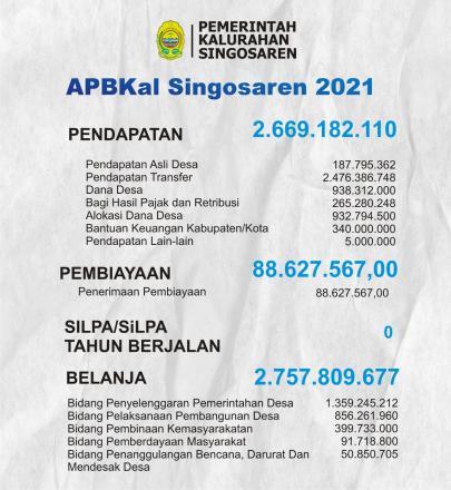 APBKal Singosaren 2021